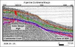 Argentine Continental Margin